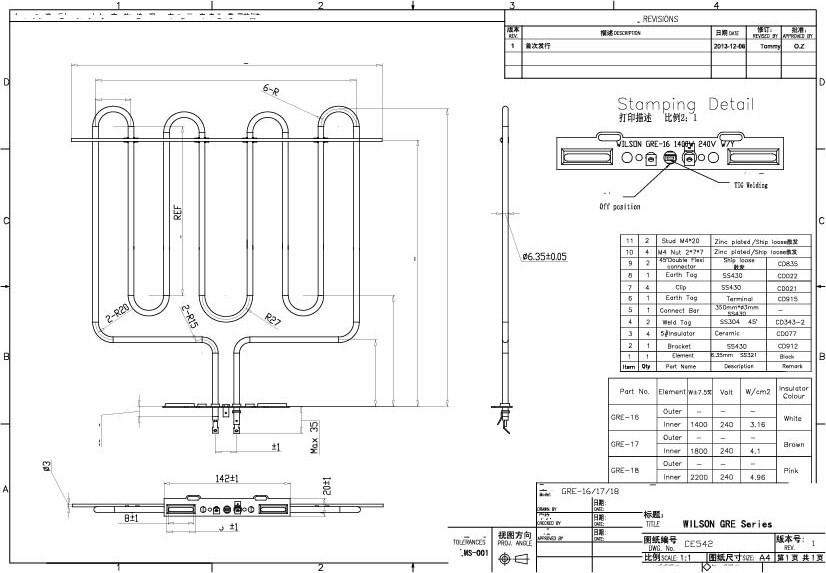 Solution based designs.