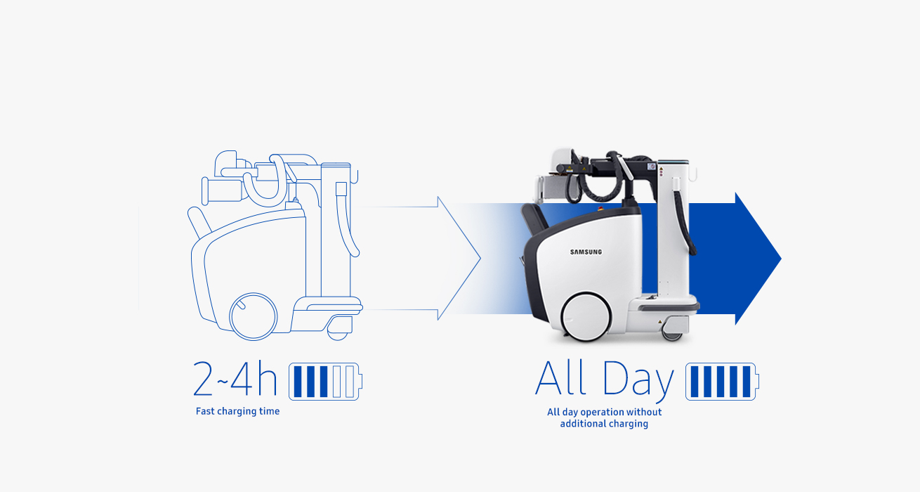 Battery management   New battery technology guarantees fast charging and efficient battery management. GM85 powers up to 100% in only 2-4 hours and long-lasting battery gives you the power to keep going all day without additional charging.