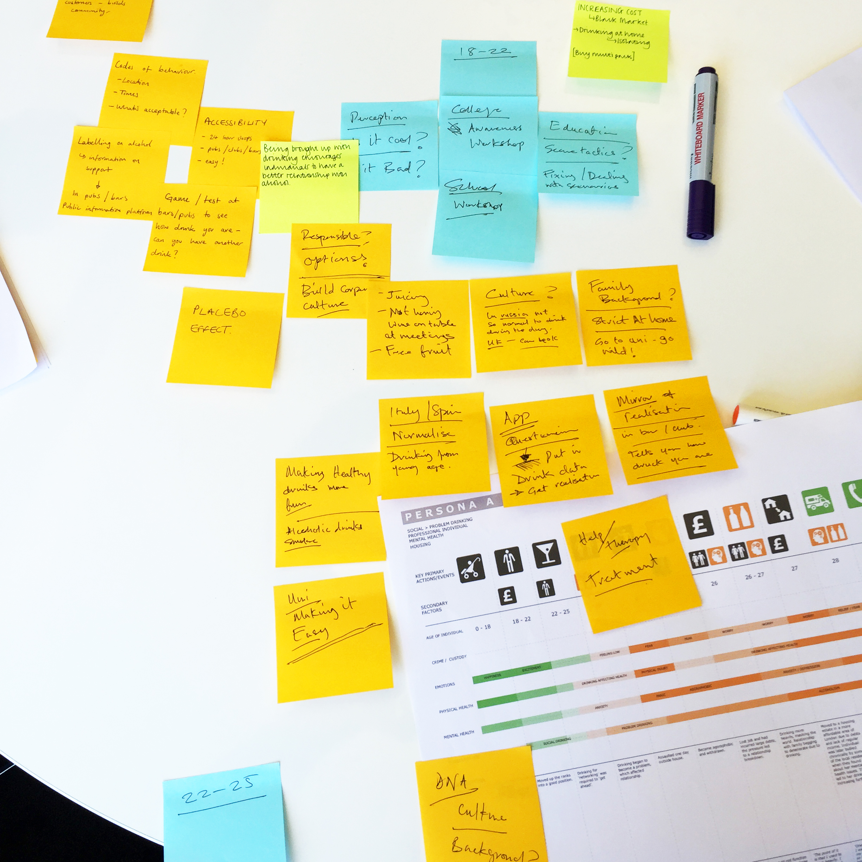 MA Sustainable Design design workshop session