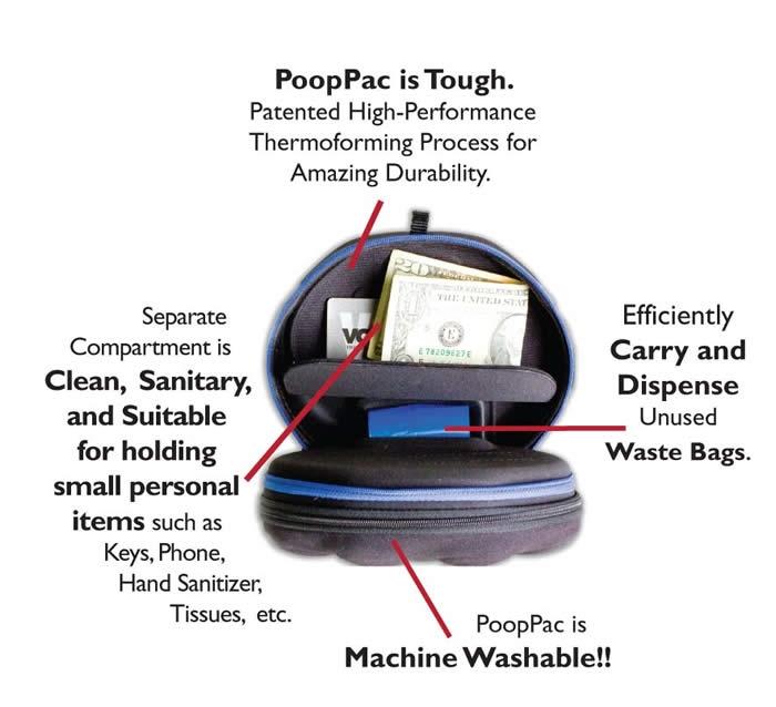 PoopPac Waste Bag Dispenser