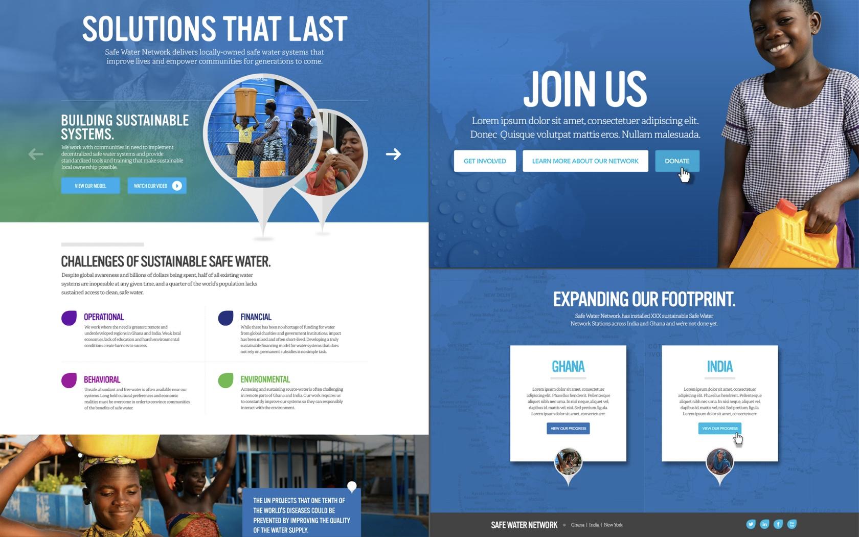 Safe Water Network Website