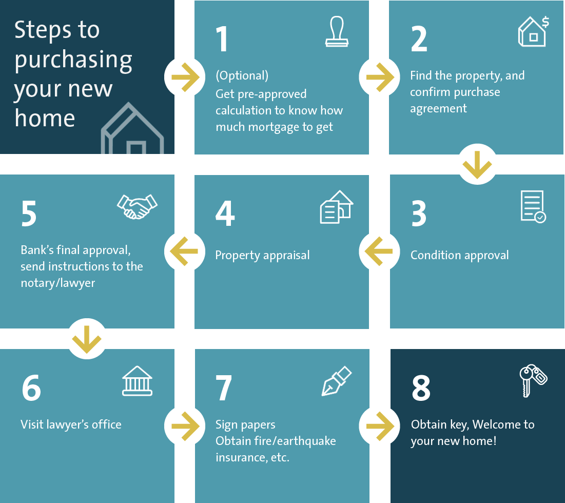 Aspire-mortgage-residential-infographic.png
