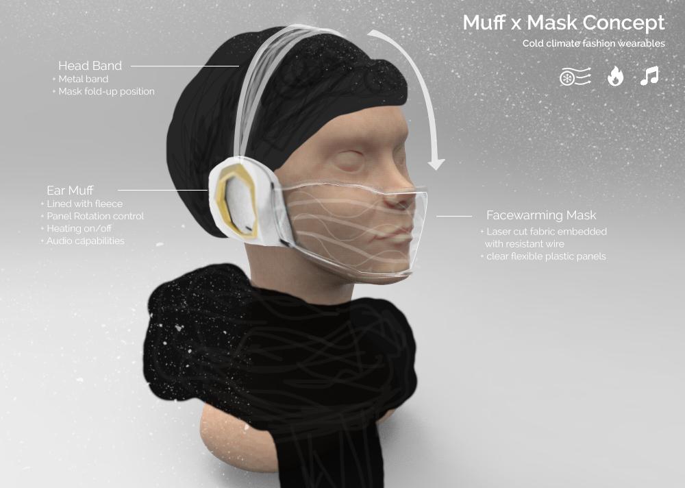MuffMask Concept.jpg