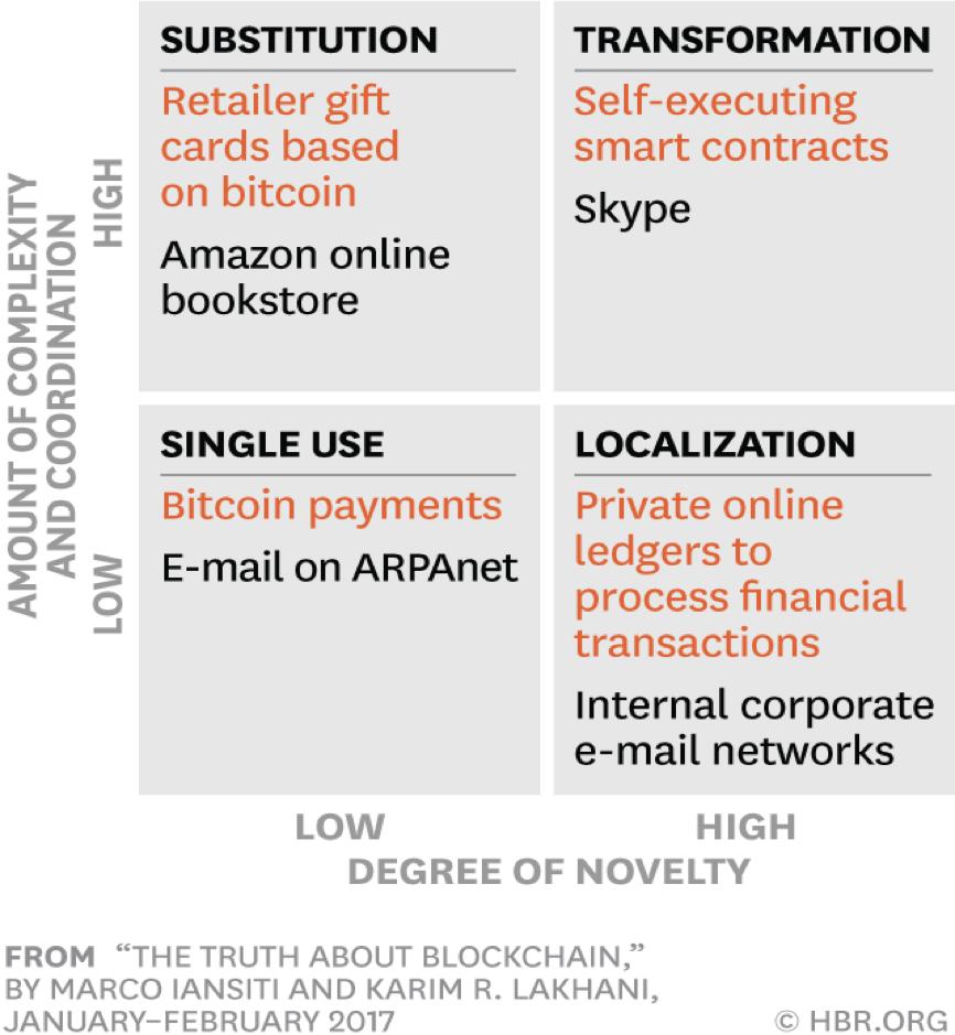 cameron-mclain-roadmap-blockchain-innovation.png