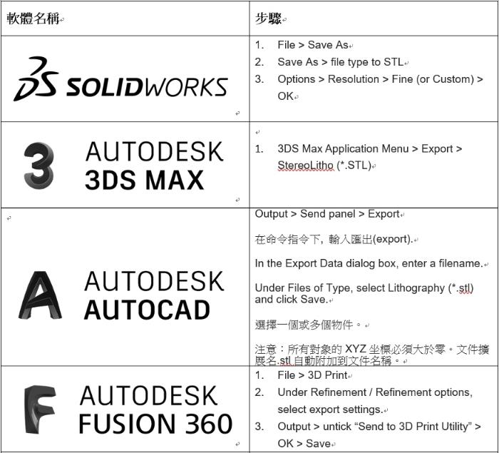 AUTOCAD SOLIWORKS.jpg