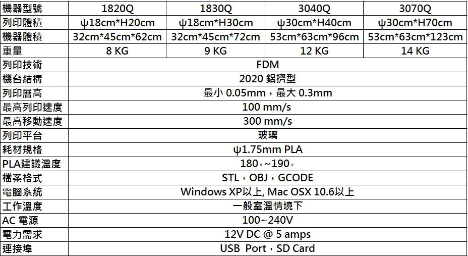 KINGSSEL3070 3D列印機 國王機機器規格表.jpg