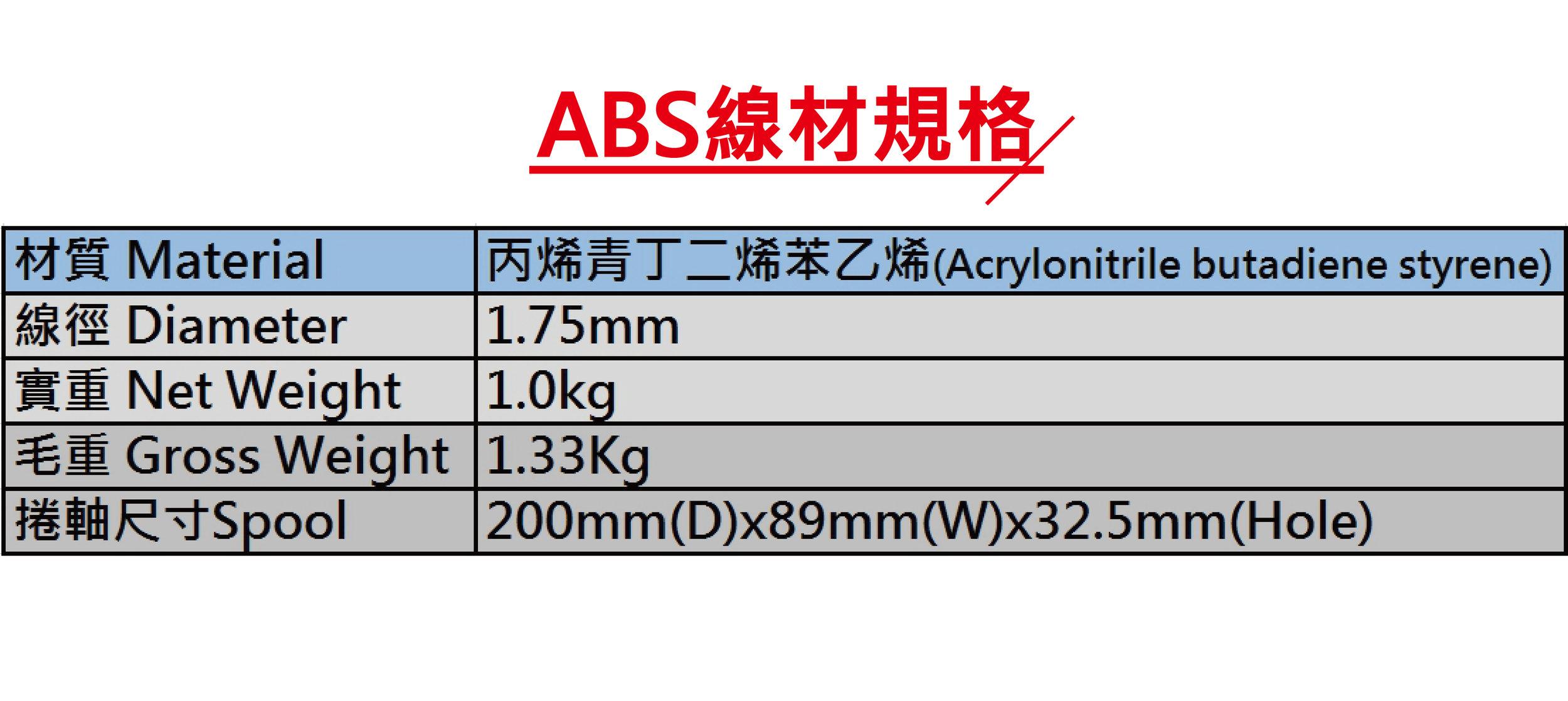 3D列印機耗材 ABS線材規格.jpg
