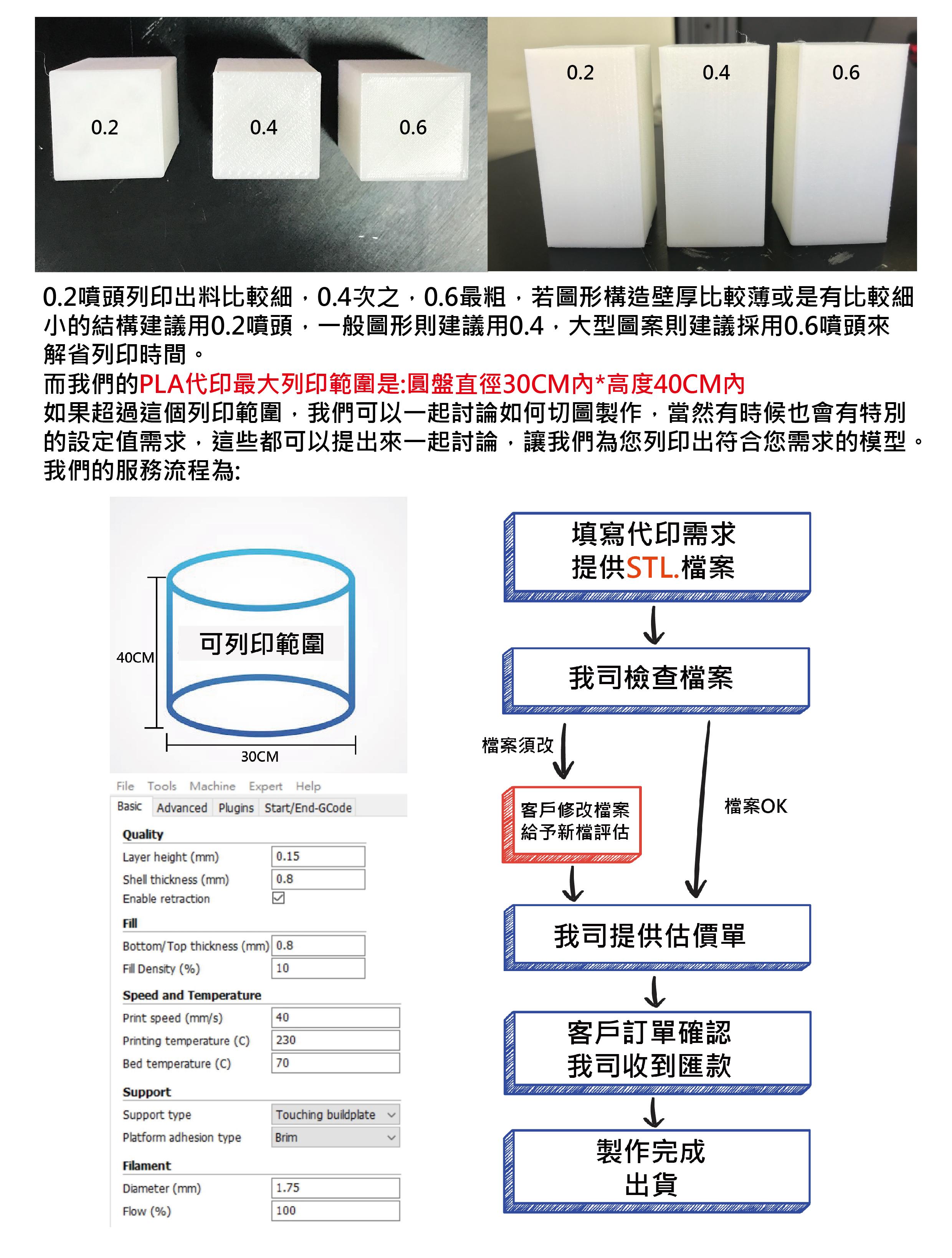 代印PLA全頁面2-01.jpg