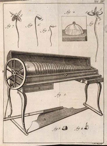 Benjamin_Franklin's_glass_harmonica_(LoC)_edited.jpg
