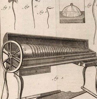 Benjamin_Franklin's_glass_harmonica_(LoC) square.jpg