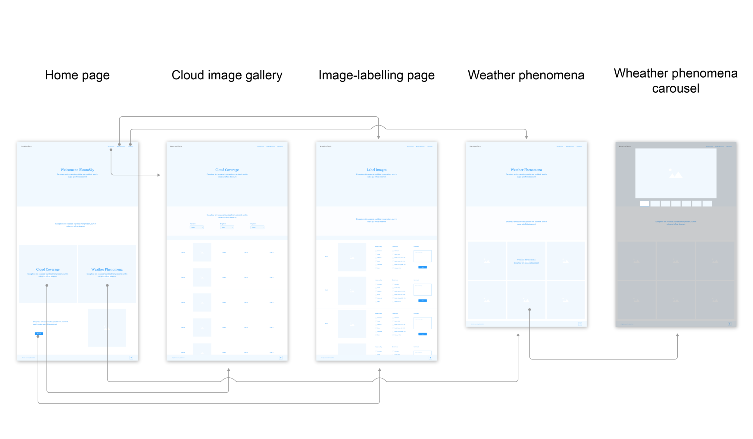 4-wireframe1@3x.png