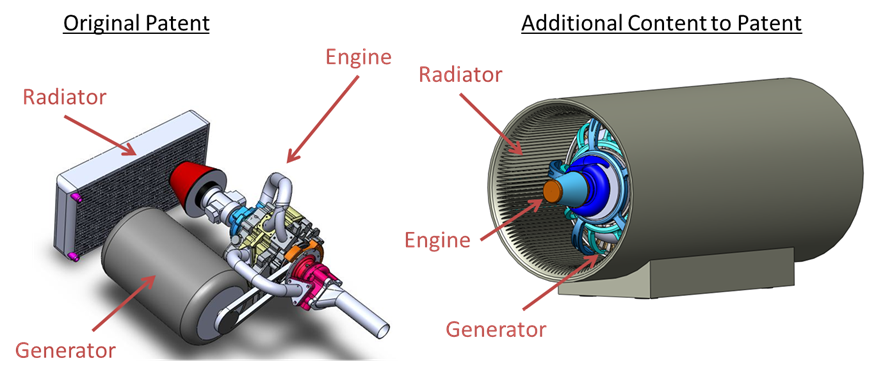 CATRE vs CATRE-I, how we integrated an engine, a turbocharger, an electric machine and a radiator (along with the power electronics and ancillary devices...)