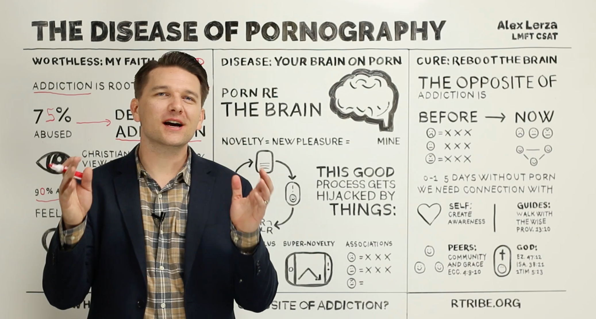 3 Ways Porn Rewires the Brain - Axis Video