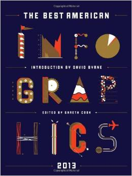 The rise of infographics across virtually all print and electronic media—from a striking breakdown of classic cocktails to a graphic tracking 200 influential moments that changed the world to visually arresting depictions of Twitter traffic—reveals patterns in our lives and our world in fresh and surprising ways. In the era of big data, where information moves faster than ever, infographics provide us with quick, often influential bursts of art and knowledge—on the environment, politics, social issues, health, sports, arts and culture, and more—to digest, to tweet, to share, to go viral.   The Best American Infographics  captures the finest examples from the past year, including the ten best interactive infographics, of this mesmerizing new way of seeing and understanding our world.