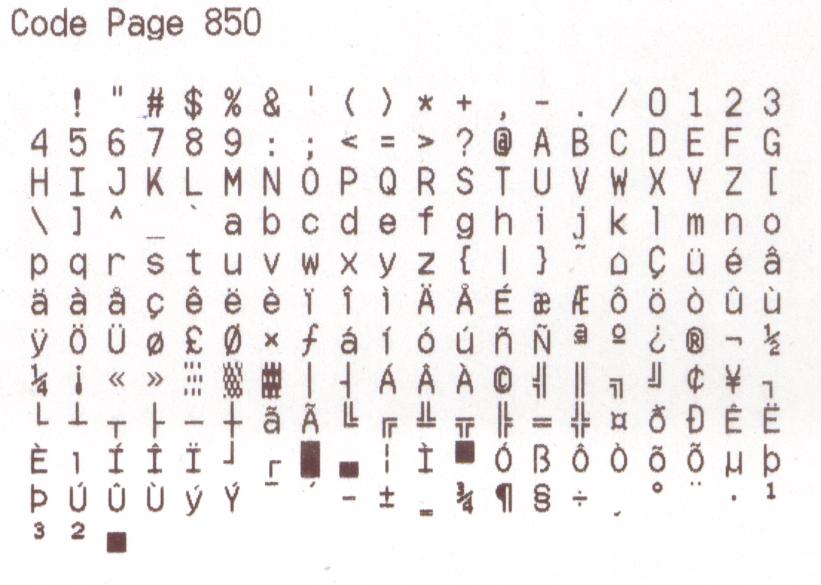 Original printed character set from the thermal printer.