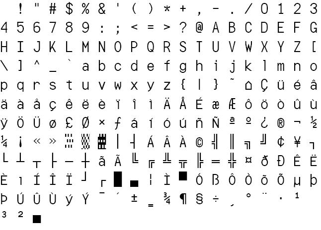 Digital character set