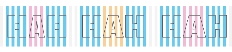 Some characters do not nicely fit in an even multiple of the basic unit. The A on the left is 3 units wide and the A on the right is 4 units wide. Neither of these have the correct proportion compared to the H. The A in the center is 3.5 units wide (starts and ends on a stripe) and has the correct proportion.