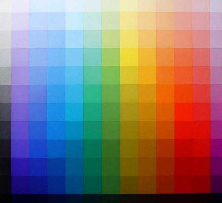A pagefrom Johannes Itten's book on color.