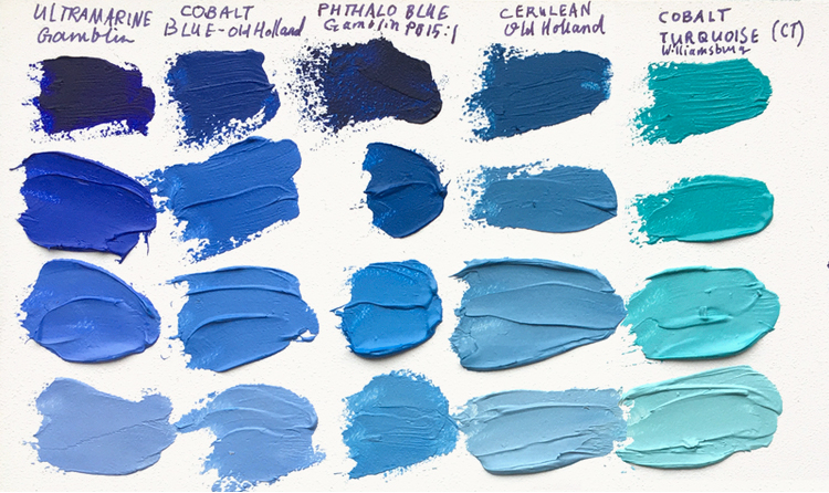 Missing Cyan.  Above, a comparison of blue paints to show the pigments currently available to painters.  From left to right: Ultramarine Blue, Cobalt Blue (Genuine), Phthalo Blue (15:1), Cerulean Blue (Genuine), and Cobalt Turquoise (Genuine).  None of the above pigments is very close to a true cyan- an intense blue-green that is both high value (lightness) and high saturation.  Other variations of Phthalo (GS) and Manganese, which is currently unavailable, are not shown here.