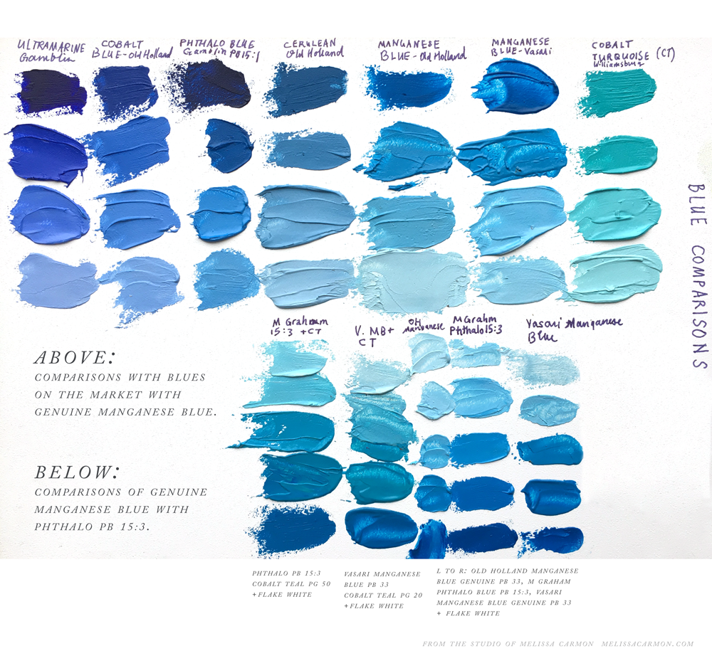 The color swatches below show how close other formulations can get to Genuine Manganese Blue
