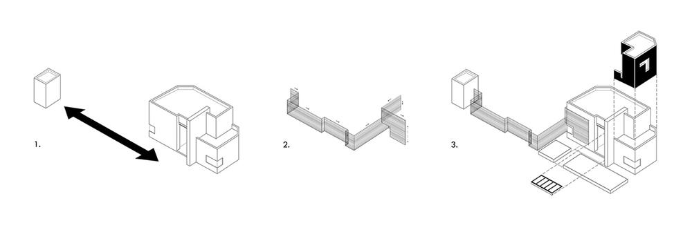CISSA+diagrama.jpg