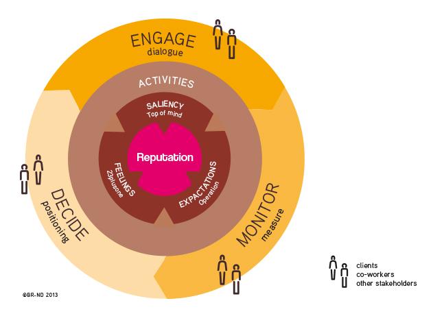 merkstrategie_model.jpg