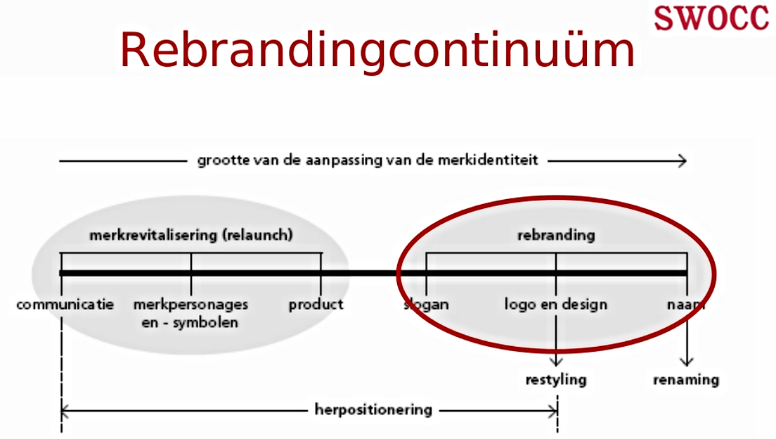 rebranding_continuum_br-nd.jpg