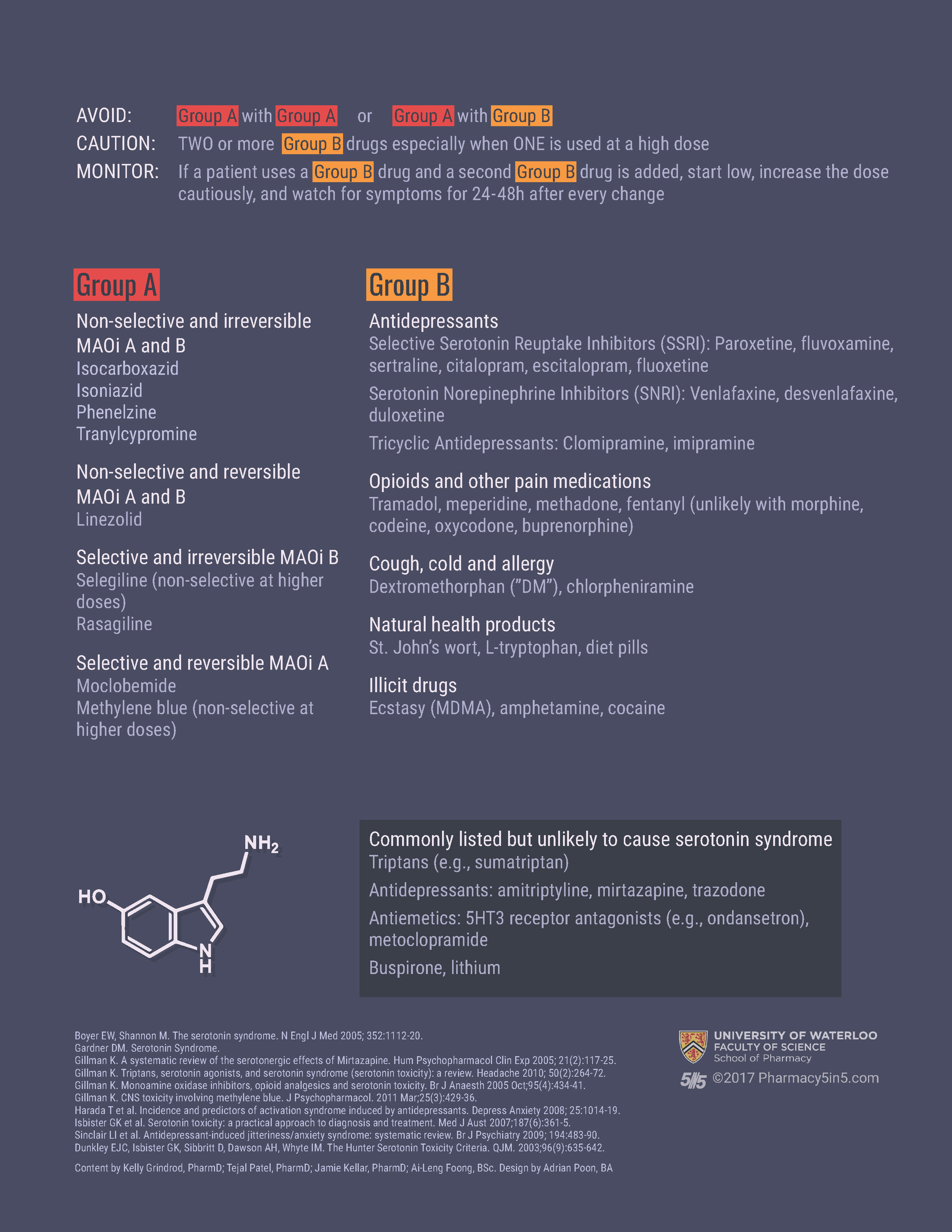 SS Infographic (Clinician)_Page_2.jpg