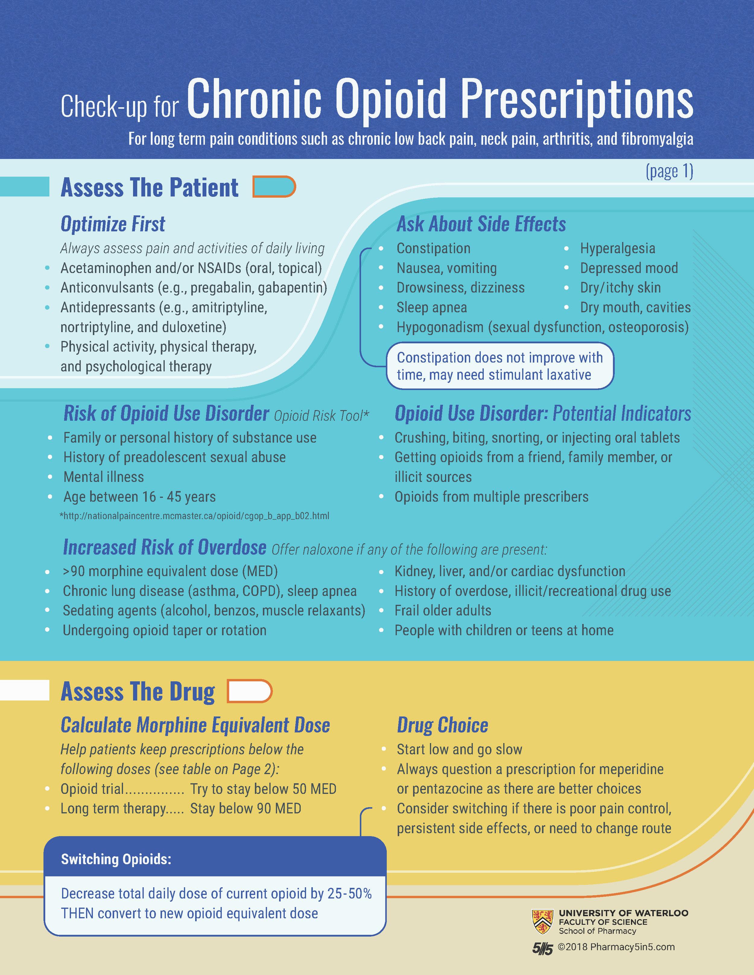 Chronic Opioid Rx (1)_Page_1.jpg