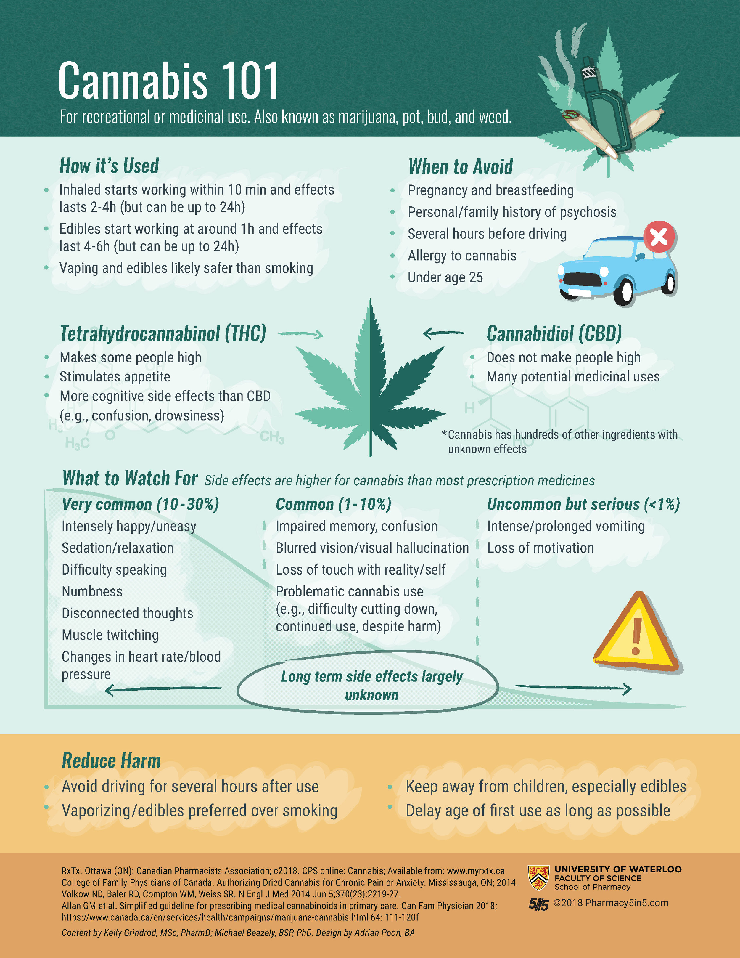 Cannabis Infographic (2 sided)_Page_1.jpg