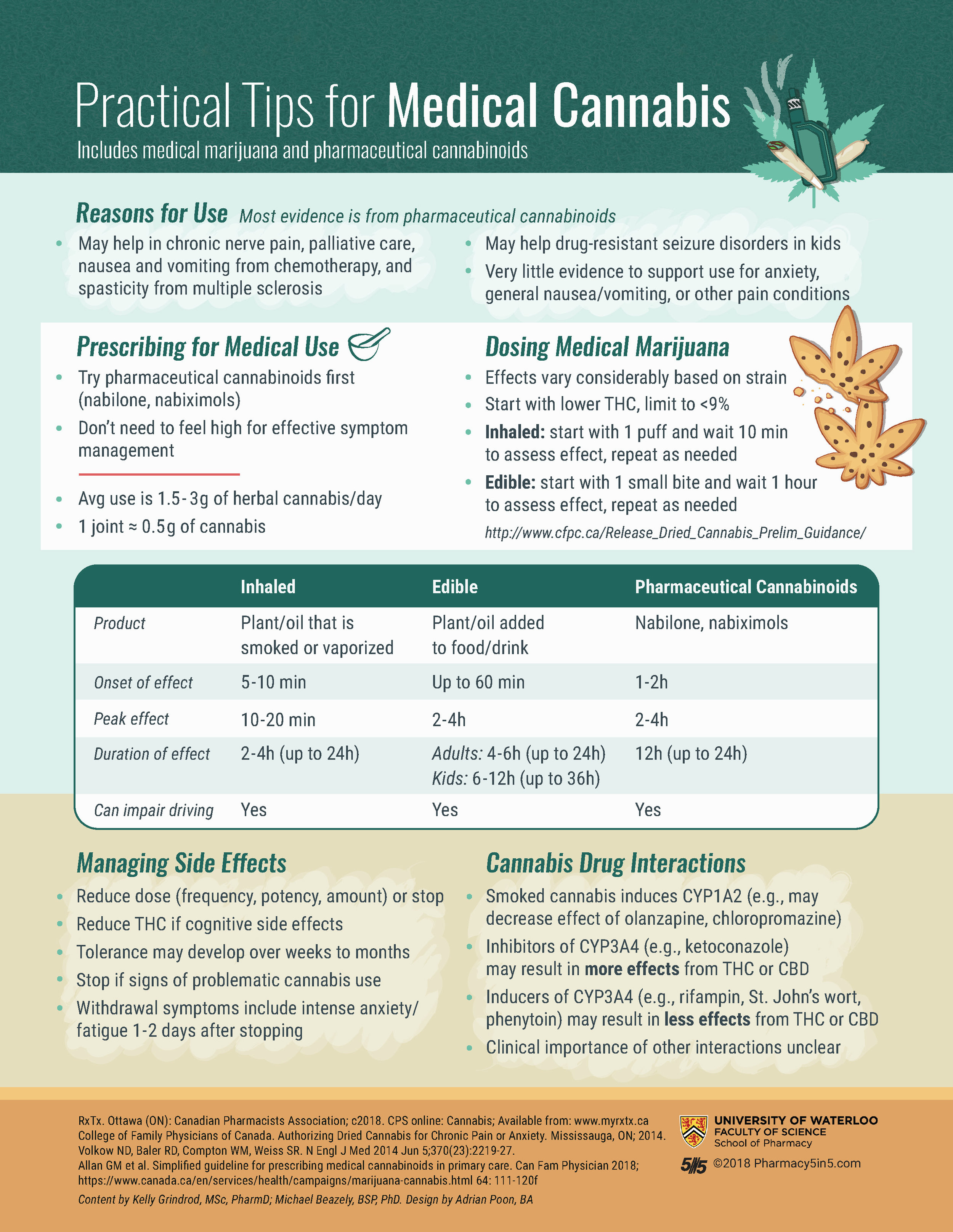 Cannabis Infographic (2 sided)_Page_2.jpg