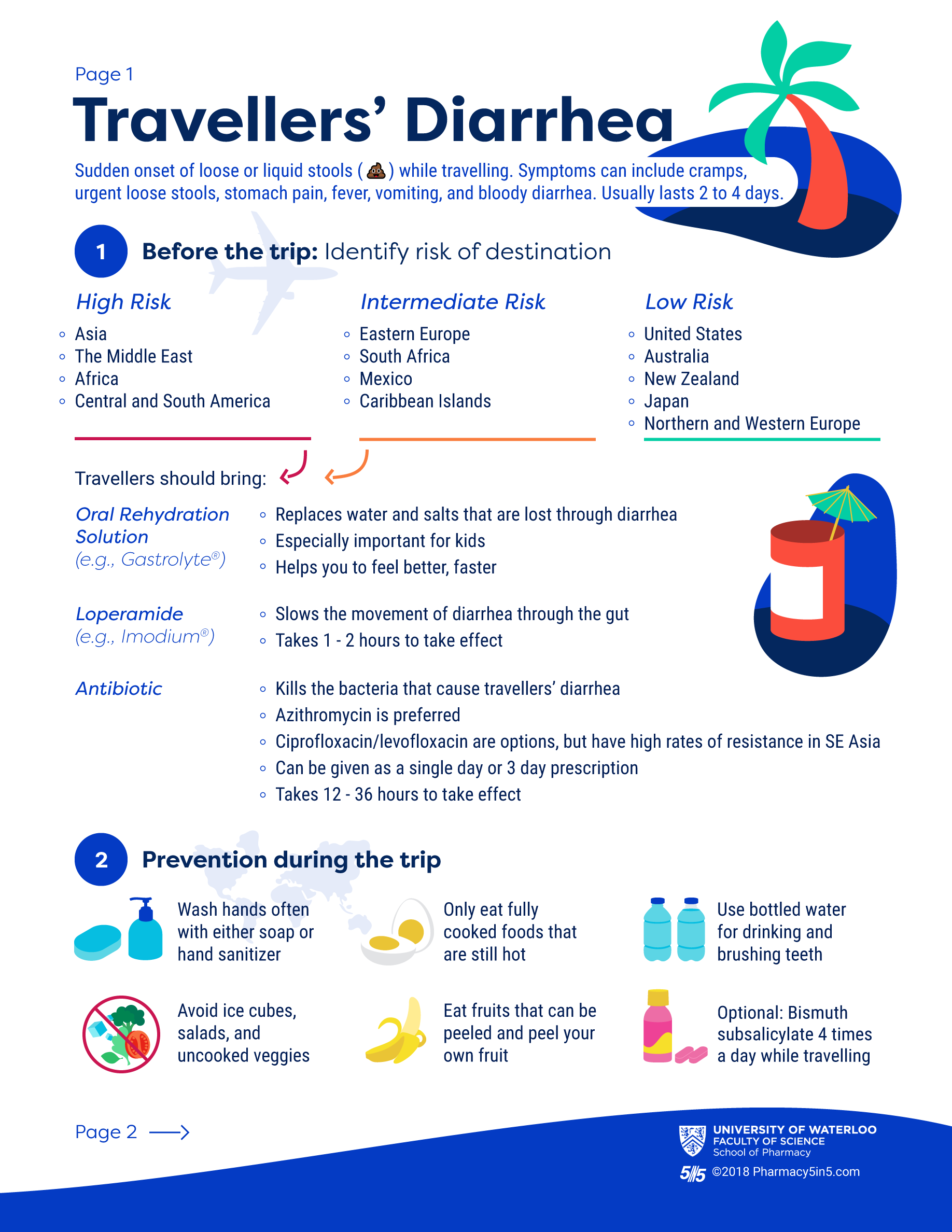 TD-Infographic-(p1).png