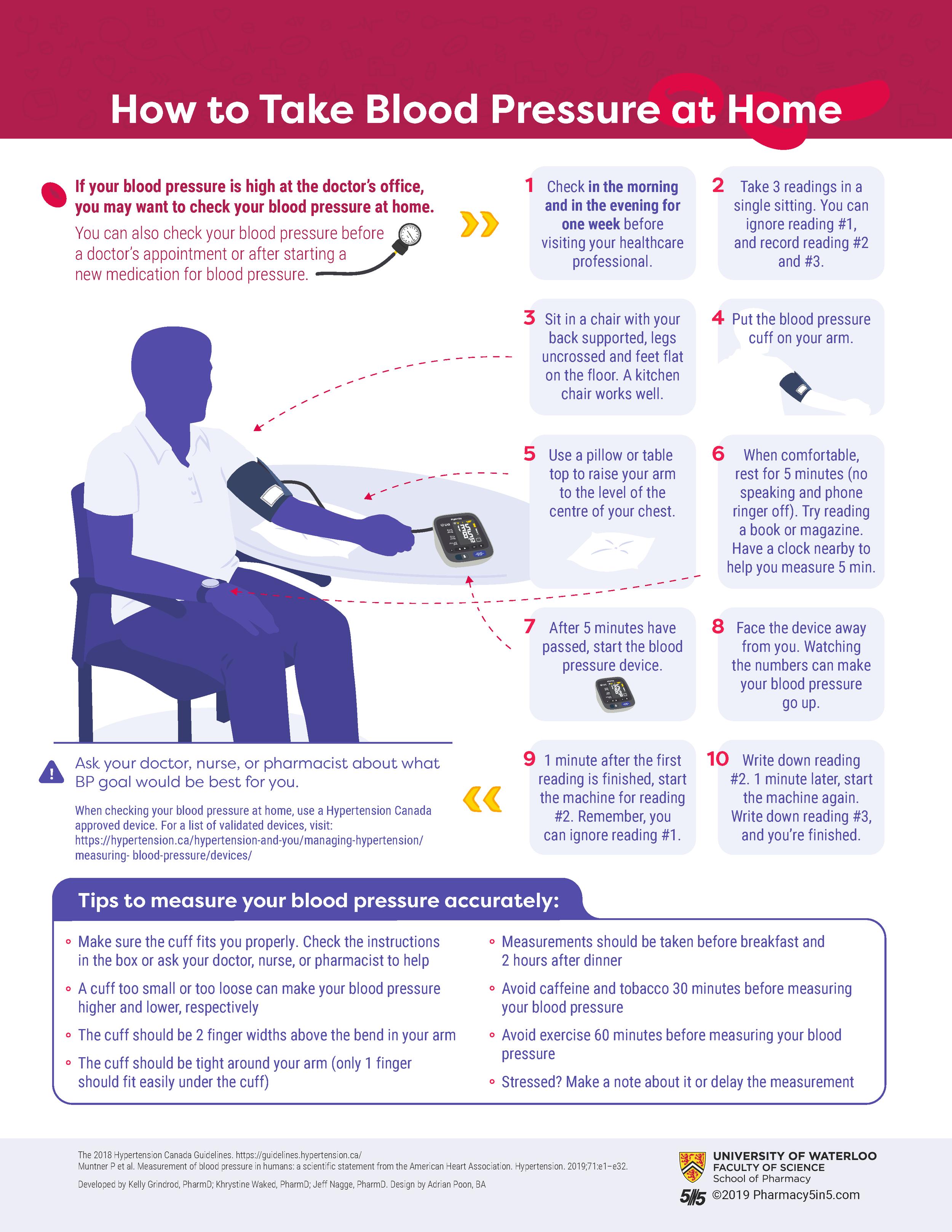Hypertension Patient (4).png
