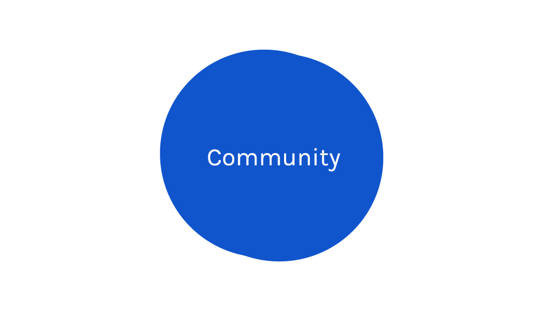 Community   A new online platform for group communication by BBM.