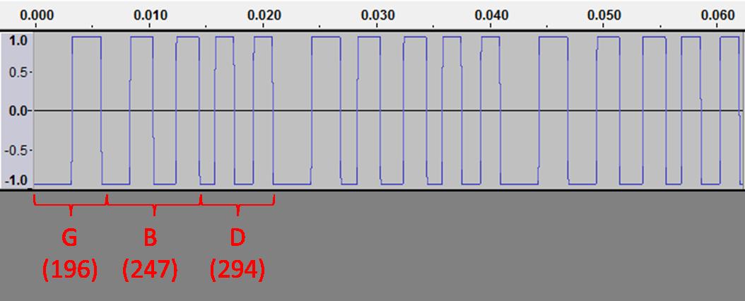 waveform_G_maj_.02.PNG