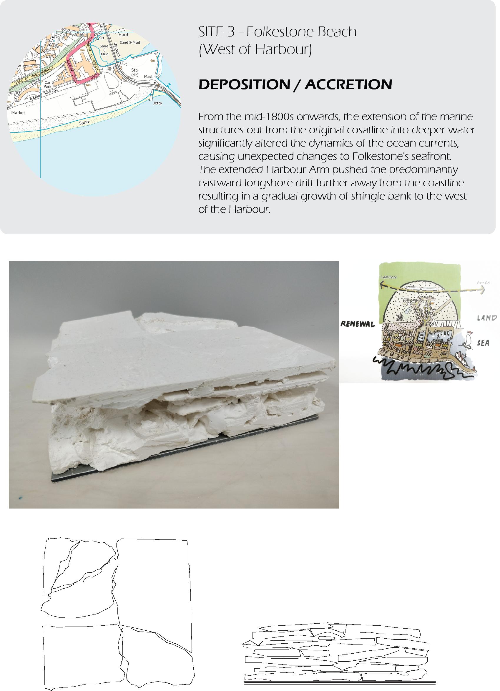 A3 MODEL 3 - DEPOSIT.png