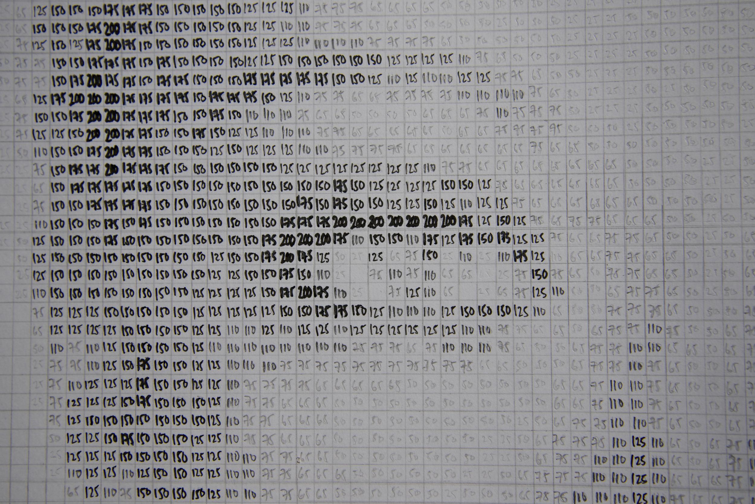 graph-girl-closeup.jpg