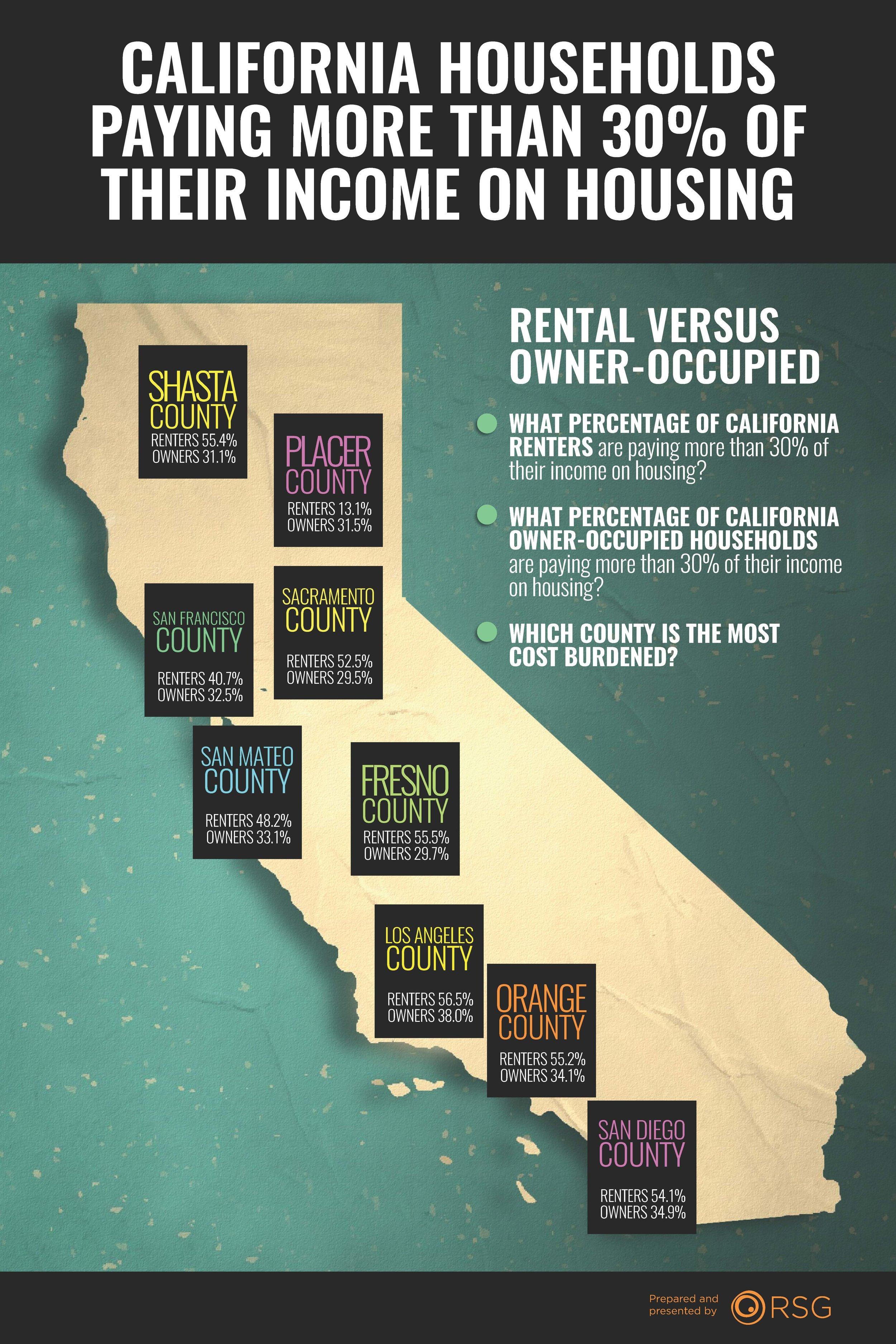 Housing california infographic.jpg