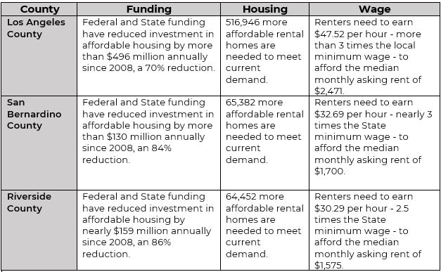 housing crisis chart.JPG