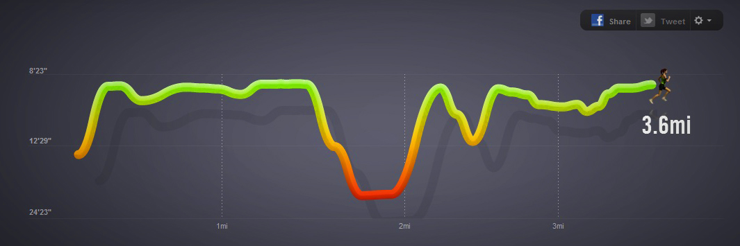 nike_chart.jpg