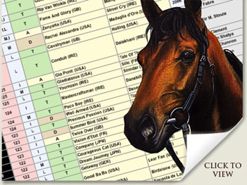 world thoroughbred rankings link