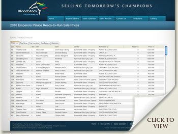 emperors palace ready to run sale results