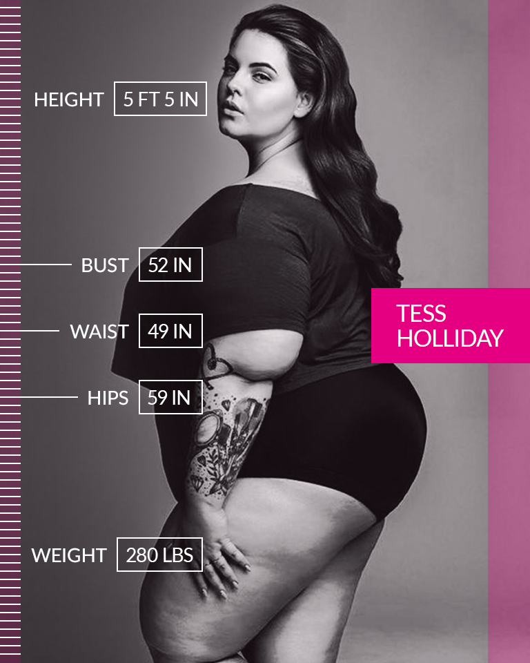 """Tess Holliday   """"Life is so much more beautiful and complex than a number on a scale."""" ☆ Tess Holliday ☆ We are #MoreThanANumber.  • • •  Height: 5 FT 5 IN Bust: 52 IN Waist: 49 IN Hips: 59 IN Weight: 280 LBS"""