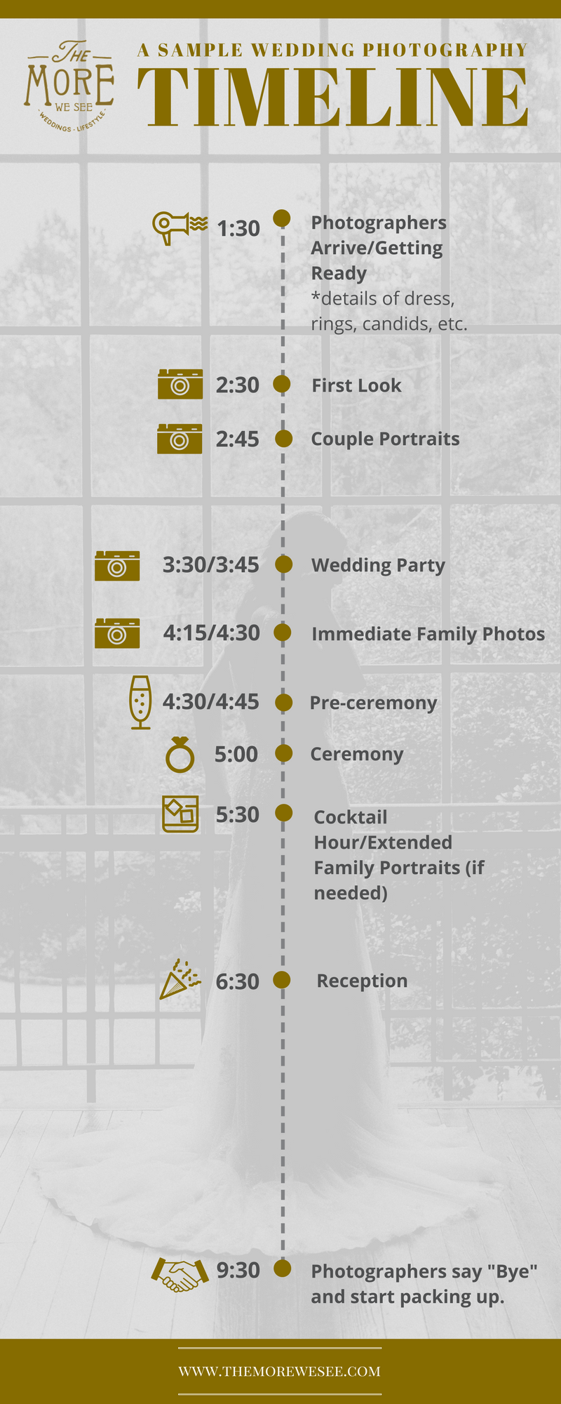 An example of a typical wedding day. (Of course times and events will vary.) **Click on infographic to zoom in.