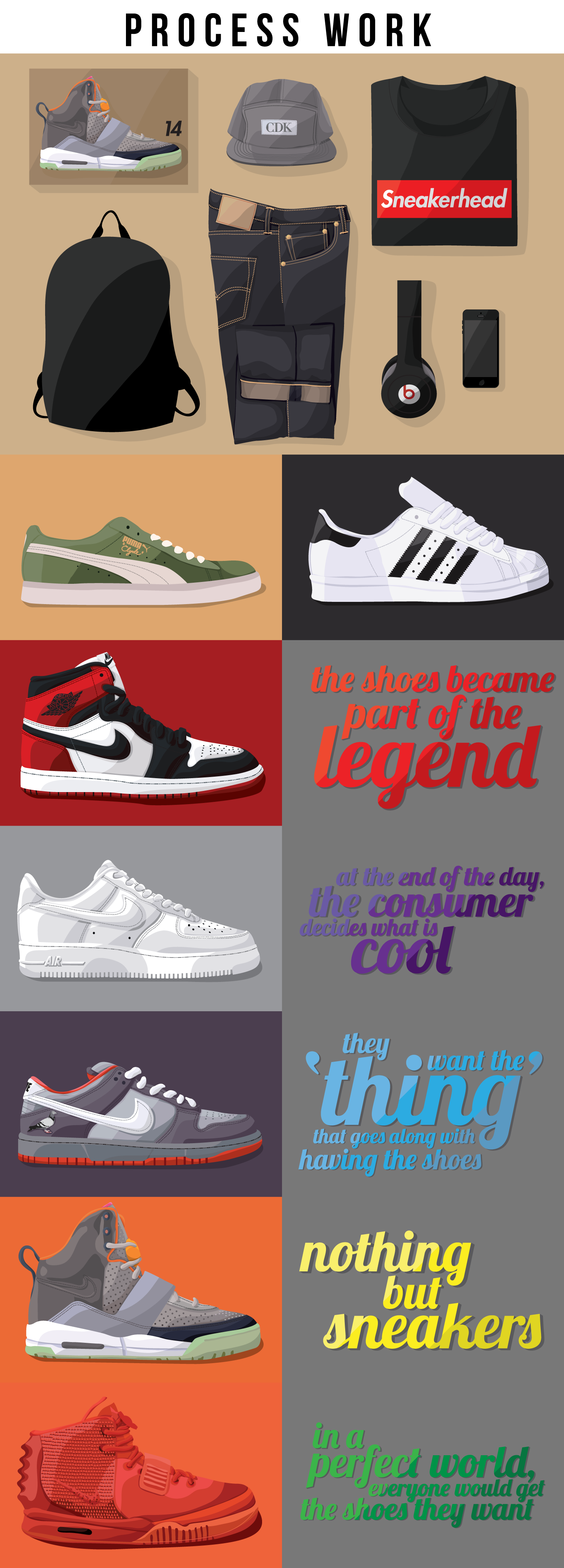 Sneakerhead-Process.png