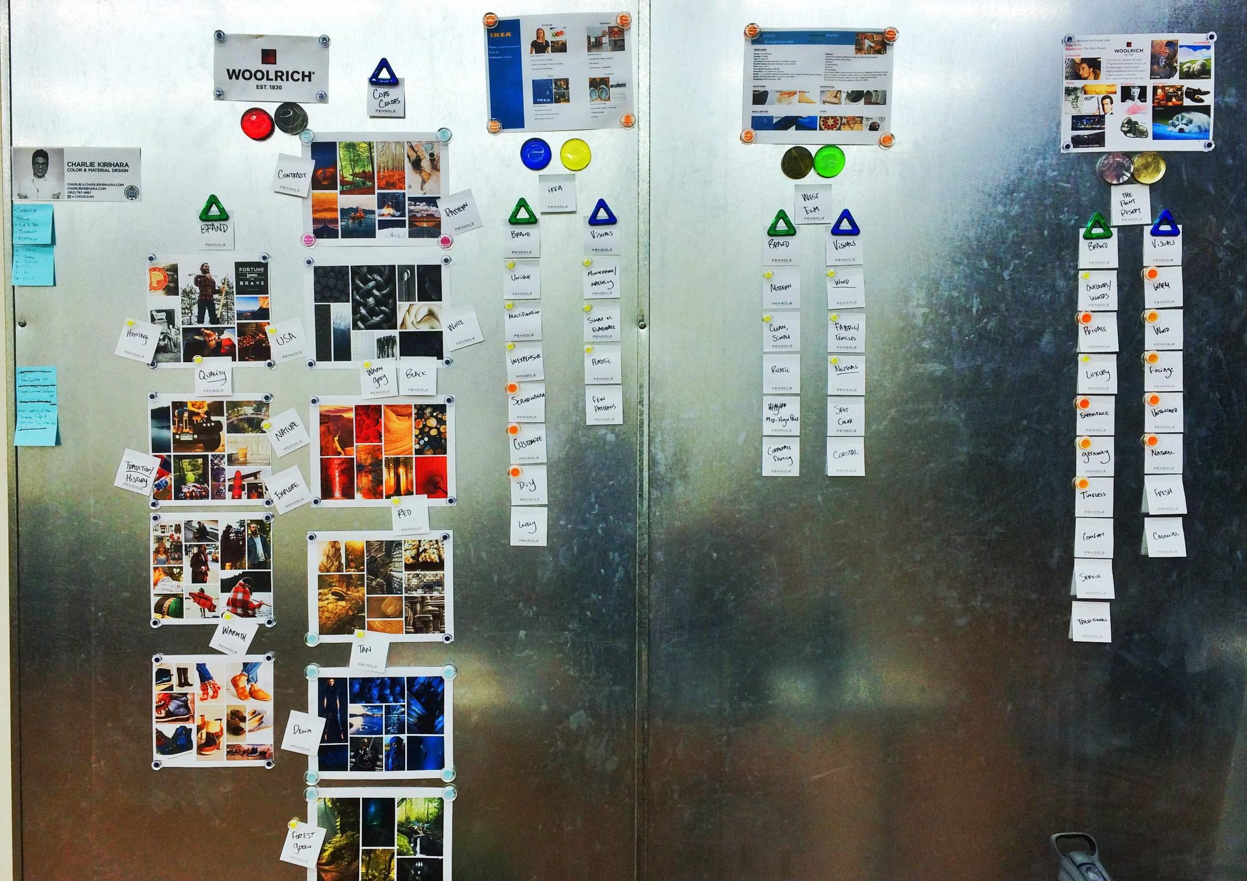 Evolving myboard. Defining, expanding, condensing, finishing.