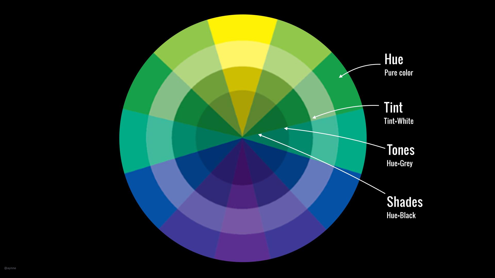 Lecture-Color_AV.011.jpg