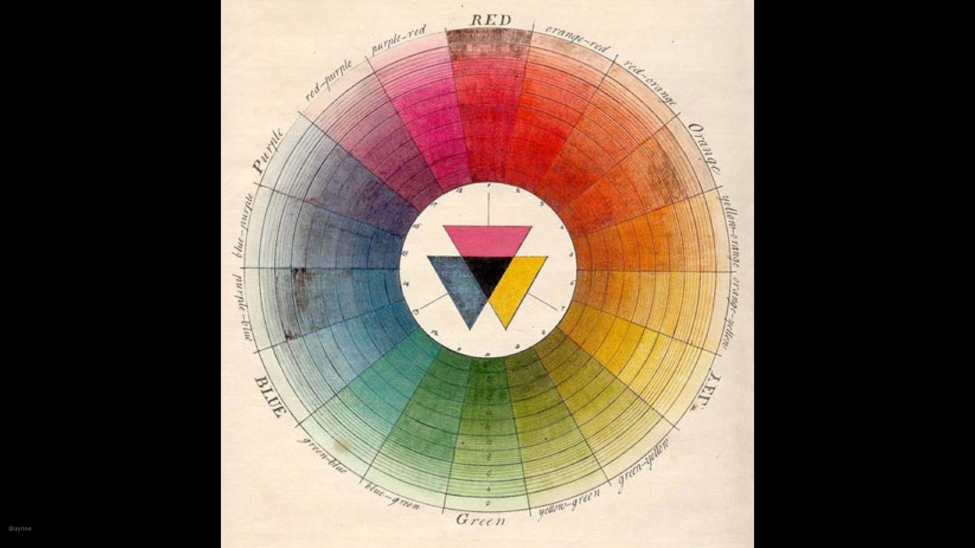 Lecture-Color_AV.010.jpg