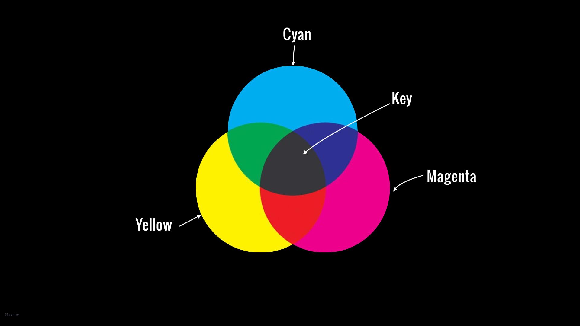 Lecture-Color_AV.018.jpg