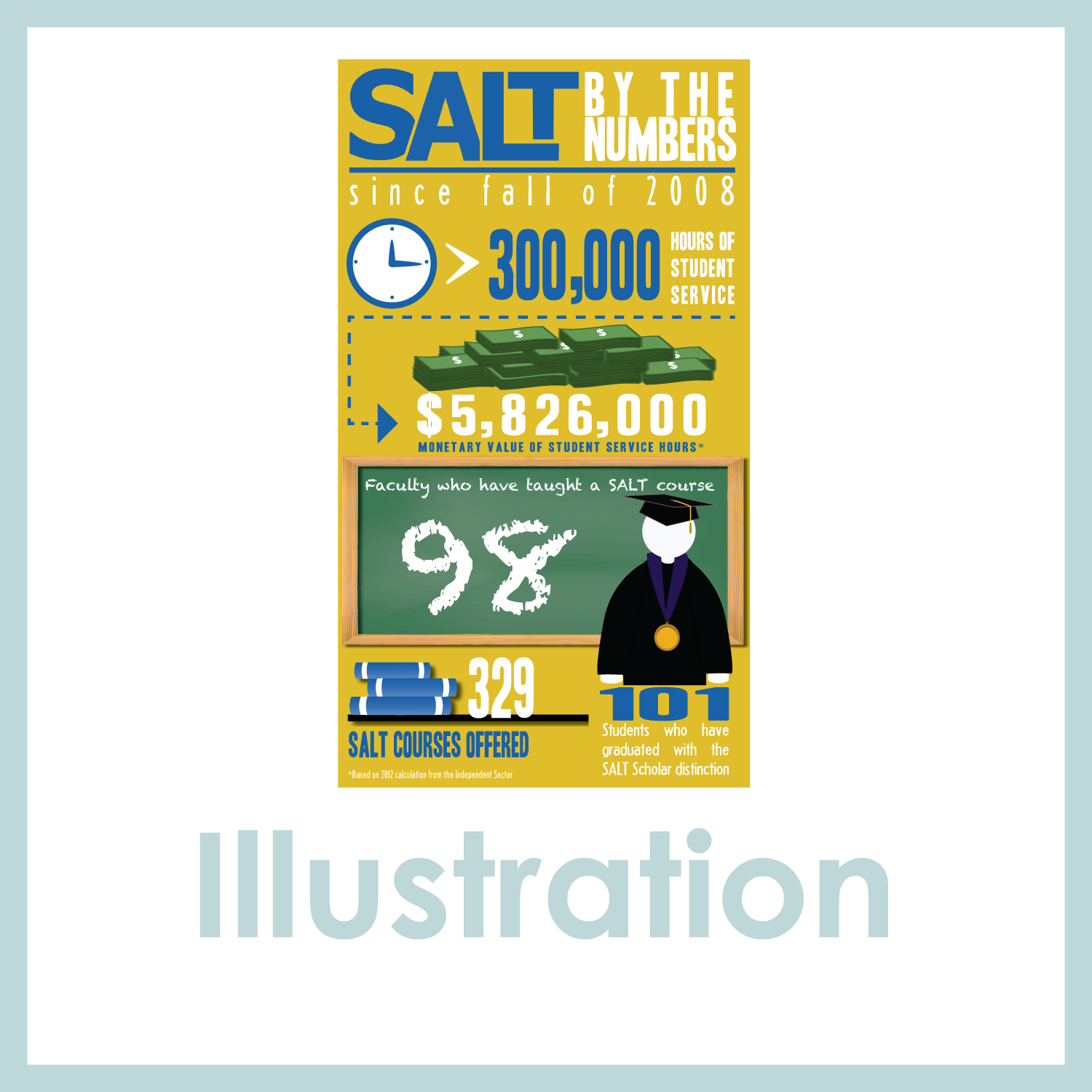 SALT Infographic.png